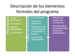 Descripción de los elementos formales del programa