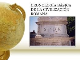 CRONOLOGÍA DE LA CIVILIZACIÓN ROMANA