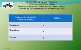 MINSTERIO DE OBRAS PÚBLICAS OFICINA DE ASESORIA