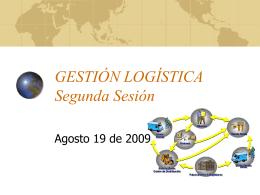 GESTIÓN LOGÍSTICA Segunda Sesión