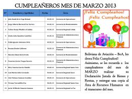 CUMPLEAÑEROS MES DE MARZO 2011