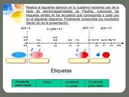 Fuerzas Químicas - Portal Académico del CCH
