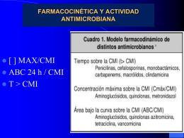 FARMACOCINÉTICA Y ACTIVIDAD ANTIMICROBIANA EXITOSA