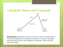 Literature Terms and Concepts