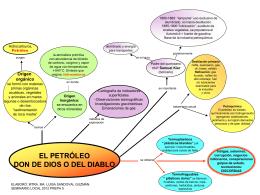 Diapositiva 1 - Colegio de Geografía, ENP 5 José