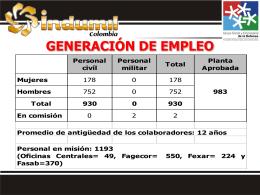 GENERACIÓN DE EMPLEO