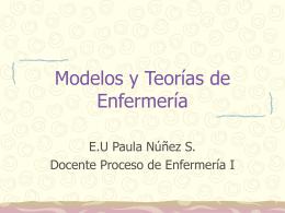 Diapositiva 1 - Enfermería Vespertino UAC |