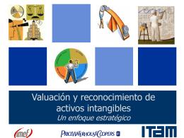 Valuación de Activos Intangibles