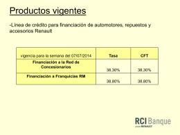 Productos vigentes -Línea de crédito para