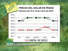 Diapositiva 1 - L.Nuñez • Asesoría