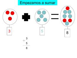 Diapositiva 1 - redTIC
