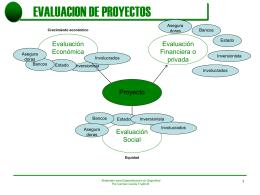 Guía para perfilar proyectos de inversión de