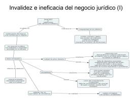 Invalidez e ineficacia del negocio jurídico (I)
