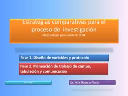III. Componentes del Modelo Metodología para