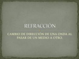 REFRACCIÓN - Apreciación Sonora