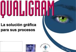 Présentation Qualigramme - Valor