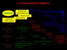 LA POBLACIÓN DE AMÉRICA