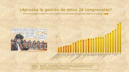Sin título de diapositiva - Instituto del Perú -