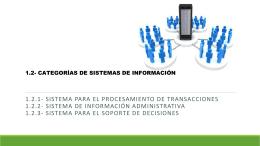 1.2- CATEGORÍAS DE SISTEMAS DE INFORMACIÓN