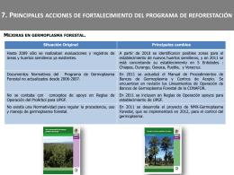 Diapositiva 1 - Comité Técnico de Protección y