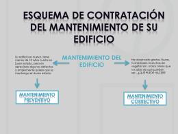 ESQUEMA DE CONTRATACIÓN DE MANTENIMIENTO