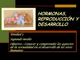 UNIDAD 2 HORMONAS, REPRODUCCIÓN Y DESARROLLO