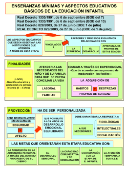 ASPECTOS EDUCATIVOS BÁSICOS DE LA EDUCACIÓN