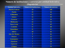 Número de instituciones y carreras por entidad