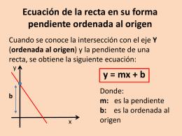 Ecuación de la recta en su forma pendiente