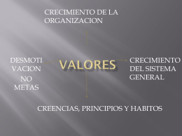 VALORES - Talentocompetente`s Blog