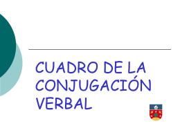 EL VERBO - Lengua y Literatura del Colegio