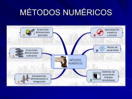 MÉTODOS NUMÉRICOS - DIVISIÓN DE CIENCIAS BÁSICAS
