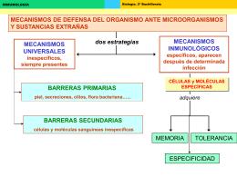 Funciones y características del sistema