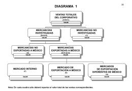 DIAGRAMA 1 - Secretaría de Economía