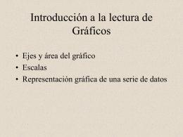 Introducción a la lectura de Gráficos