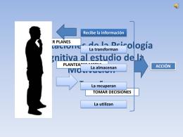 Aportaciones de la Psicología Cognitiva al estudio