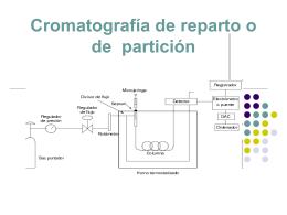 Cromatografía de reparto o de partición