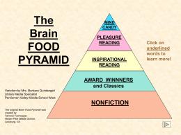 The Brain Food Pyramid - Perkiomen Valley Library