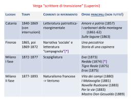 "Verga ""scrittore di transizione"" (Luperini)"