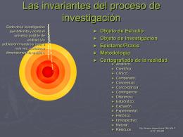 INTRODUCIÓN A LA METODOLOGÍA DE INVESTIGACIÓN