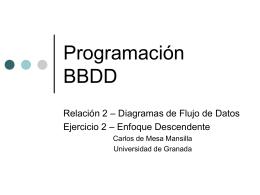 Programación BBDD
