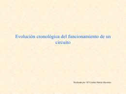 Evolución cronológica del funcionamiento de un