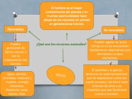 ¿Qué son los recursos naturales?