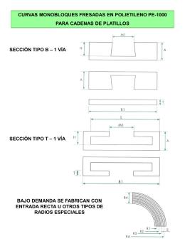 Diapositiva 1 - Mecaplast Mecanización de