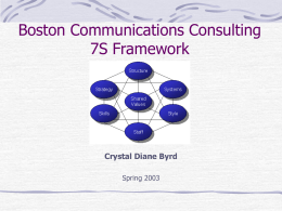 Boston Communications Consulting 7S Framework