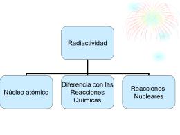 Diapositiva 1 - Prevención de Riesgos | IPLagos