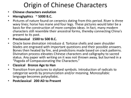 How did Chinese characters develop?