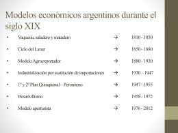 El Modelo Agro-exportador en Argentina (1880 -