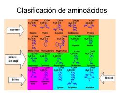 Diapositiva 1 - Liceo 7 – Paysandú – Uruguay