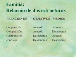 RELACION DE DOS ESTRUCTURAS FAMILIA